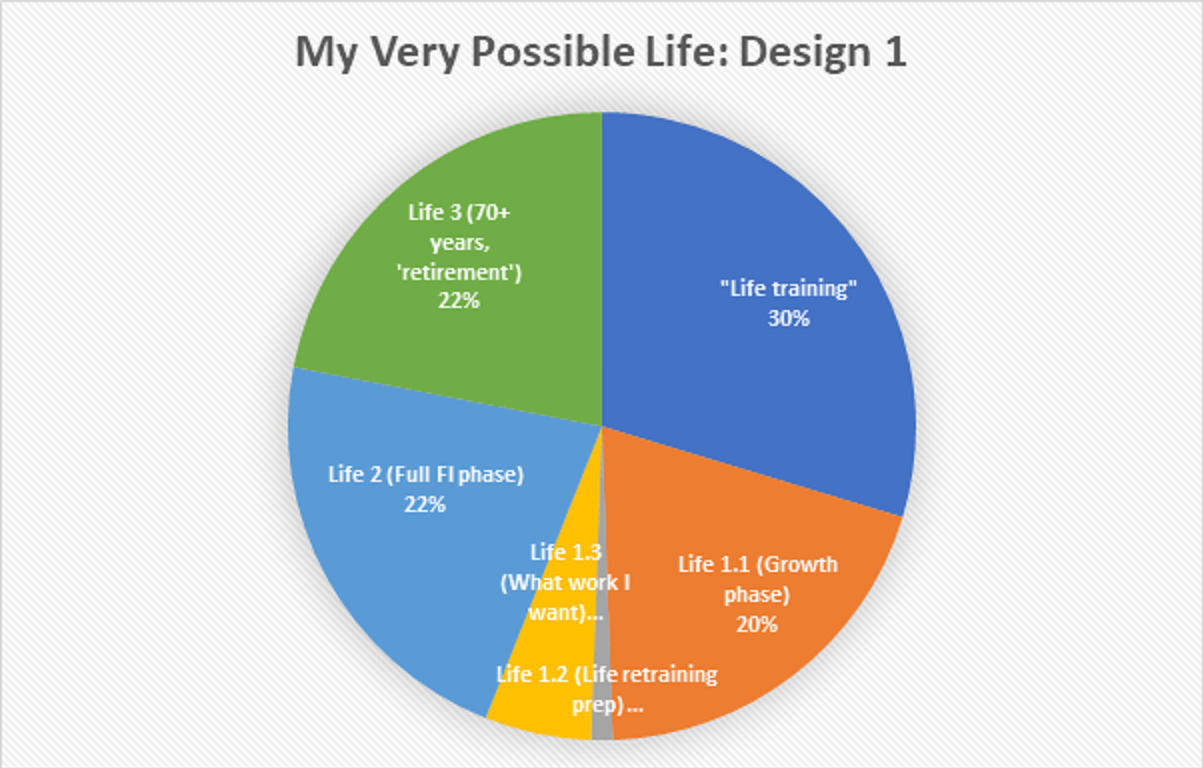 This image has an empty alt attribute; its file name is life-design-1.png